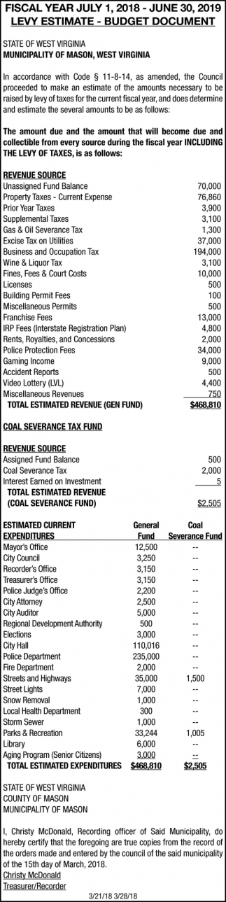 Levi Estimate, Budget Document