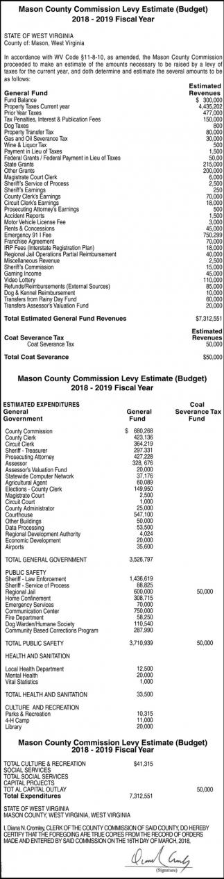 Mason County Commission Levy Estimate 2018 - 2019 Fiscal Year