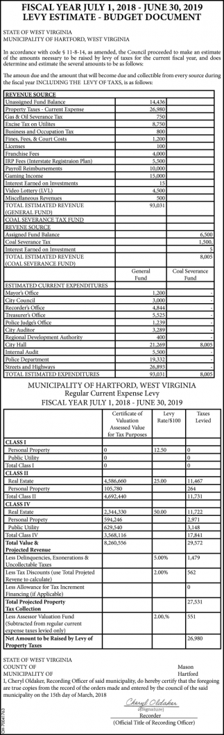 Fiscal Year July 1, 2018 - June 30, 2019 Levy Estimate - Budget Document